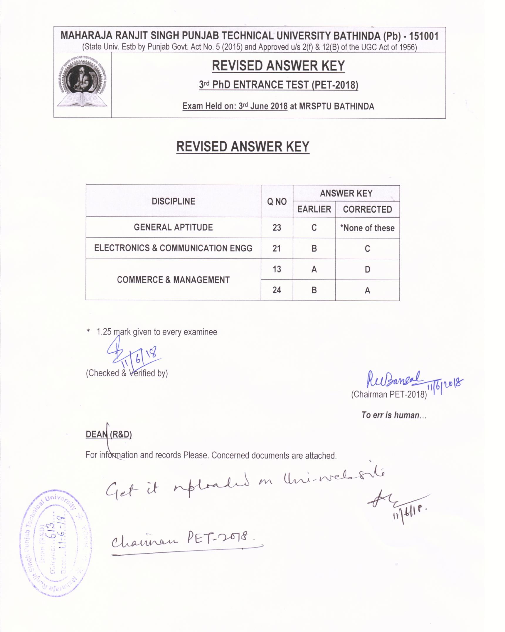 ptu phd coursework result 2013